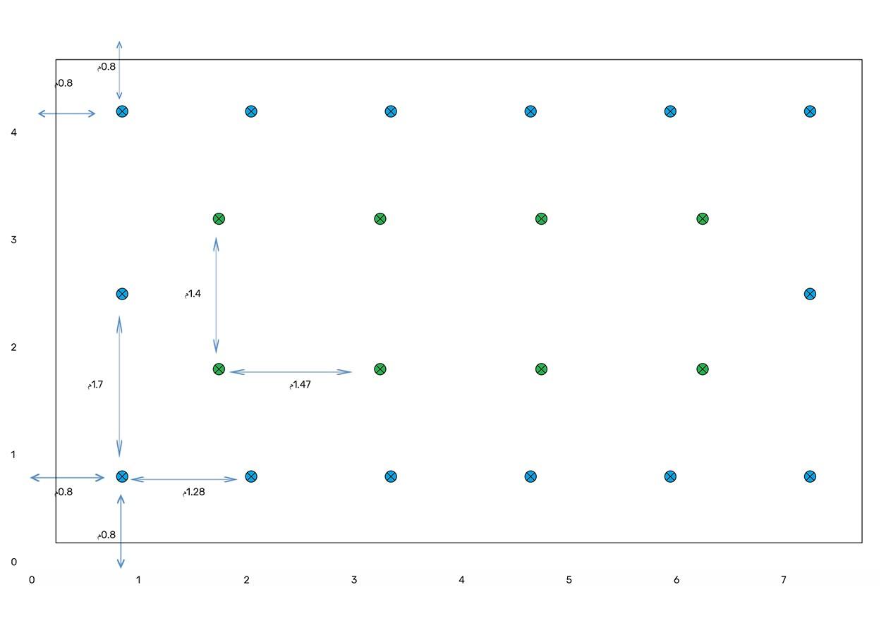 مخطط توزيع الانارة